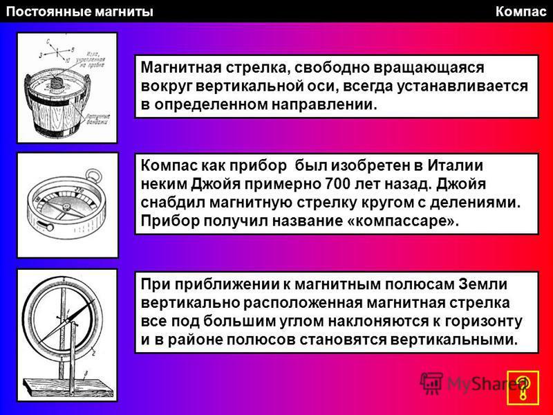 Компас как прибор был изобретен в Италии неким Джойя примерно 700 лет назад. Джойя снабдил магнитную стрелку кругом с делениями. Прибор получил название «компассаре». Постоянные магниты Компас Магнитная стрелка, свободно вращающаяся вокруг вертикальн