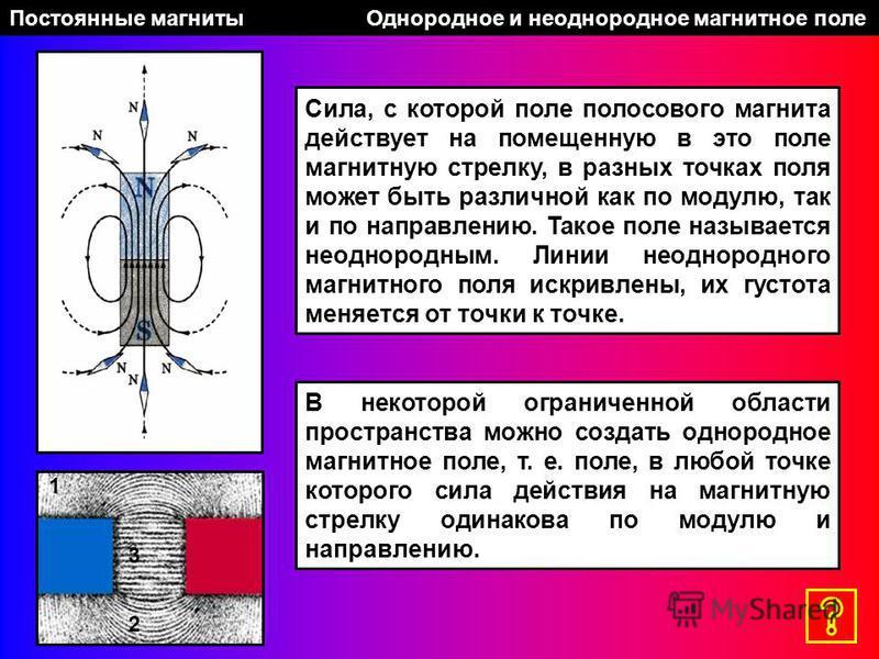 Постоянные магниты Однородное и неоднородное магнитное поле 1 2 3 Сила, с которой поле полосового магнита действует на помещенную в это поле магнитную стрелку, в разных точках поля может быть различной как по модулю, так и по направлению. Такое поле