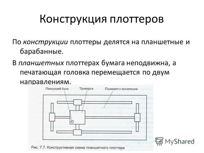 Конструкция плоттеров По конструкции плоттеры делятся на планшетные и барабанные. В планшетных плоттерах бумага неподвижна, а печатающая головка перемещается по двум направлениям.