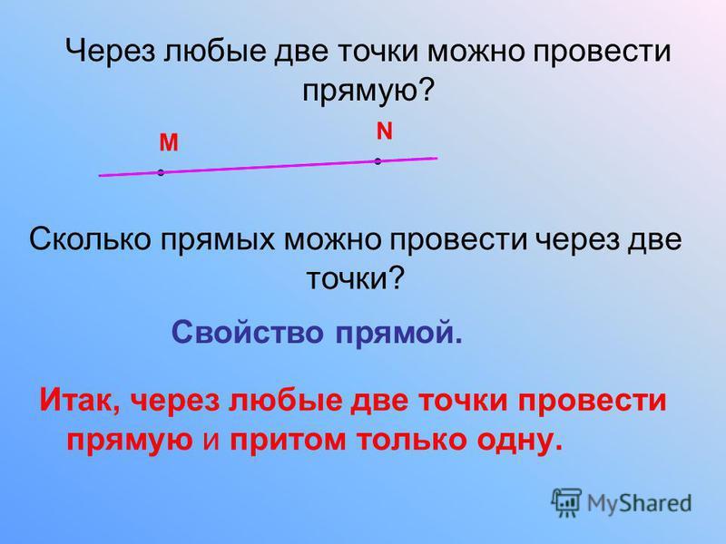 Итак, через любые две точки провести прямую и притом только одну. Через любые две точки можно провести прямую? Сколько прямых можно провести через две точки? M N Cвойство прямой.
