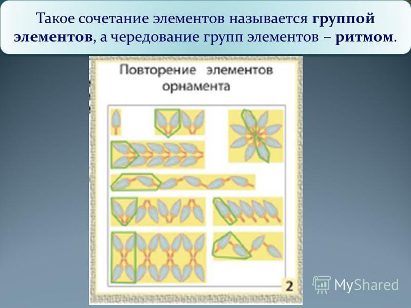 Какой элемент использован в представленных орнаментах? Обратите внимание на обведенные зеленым контуром элементы в каждой полосе орнамента. Чем они отличаются? Такое сочетание элементов называется группой элементов, а чередование групп элементов – ри