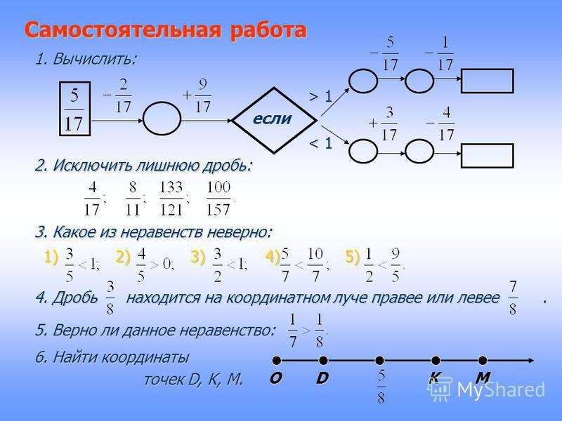 Самостоятельная работа 1. Вычислить: если < 1 > 1 2. Исключить лишнюю дробь: 3. Какое из неравенств неверно: 1)2)3)4)5) 4. Дробь находится на координатном луче правее или левее. 5. Верно ли данное неравенство: 6. Найти координаты точек D, K, M. ODKM