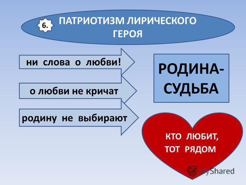 ПАТРИОТИЗМ ЛИРИЧЕСКОГО ГЕРОЯ ни слова о любви! о любви не кричат родину не выбирают РОДИНА- СУДЬБА КТО ЛЮБИТ, ТОТ РЯДОМ ! 6.