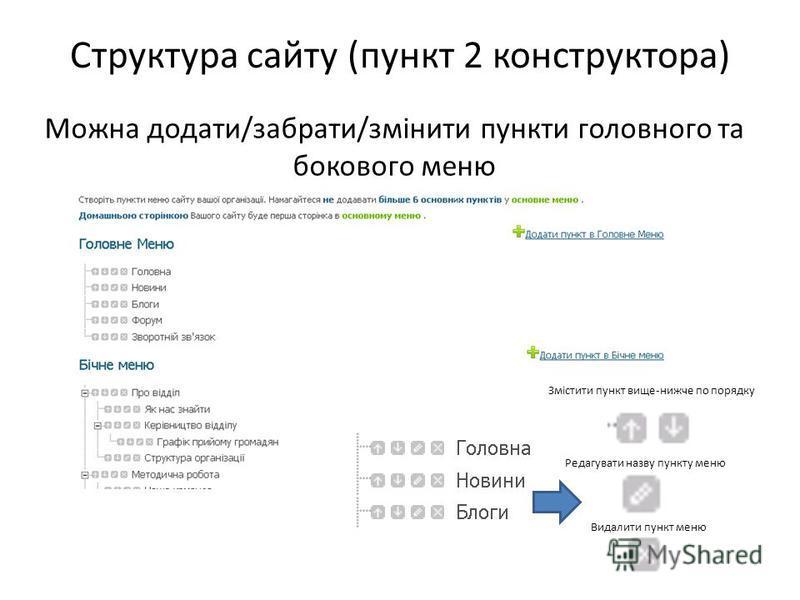 Структура сайту (пункт 2 конструктора) Можна додати/забрати/змінити пункти головного та бокового меню Змістити пункт вище-нижче по порядку Редагувати назву пункту меню Видалити пункт меню