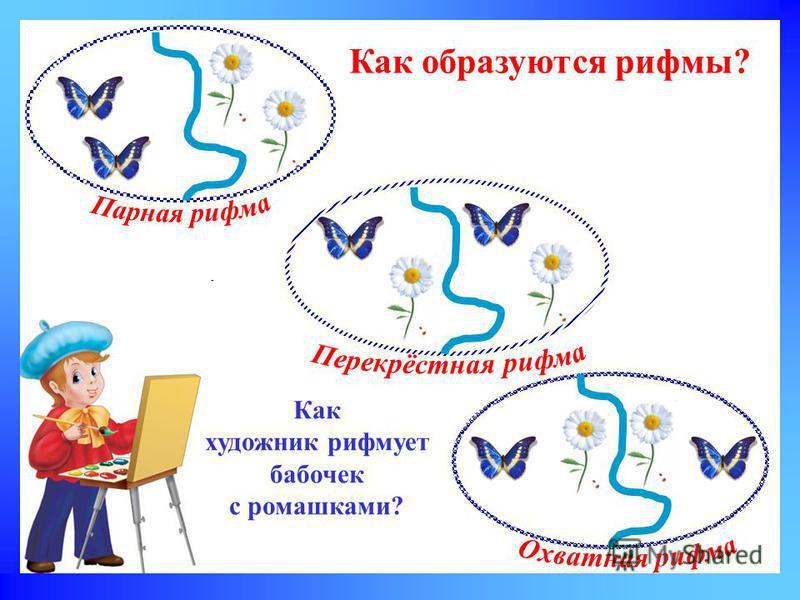 Как художник рифмует бабочек с ромашками? Как образуются рифмы?