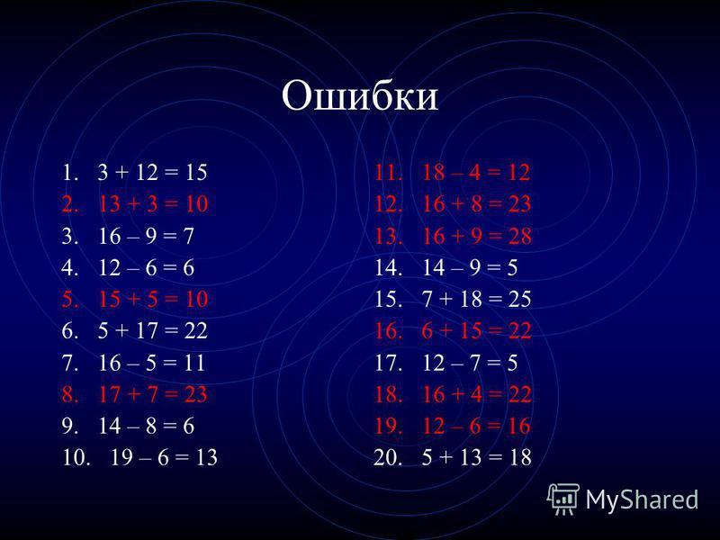 Ошибки 1. 3 + 12 = 15 2. 13 + 3 = 10 3. 16 – 9 = 7 4. 12 – 6 = 6 5. 15 + 5 = 10 6. 5 + 17 = 22 7. 16 – 5 = 11 8. 17 + 7 = 23 9. 14 – 8 = 6 10. 19 – 6 = 13 11. 18 – 4 = 12 12. 16 + 8 = 23 13. 16 + 9 = 28 14. 14 – 9 = 5 15. 7 + 18 = 25 16. 6 + 15 = 22