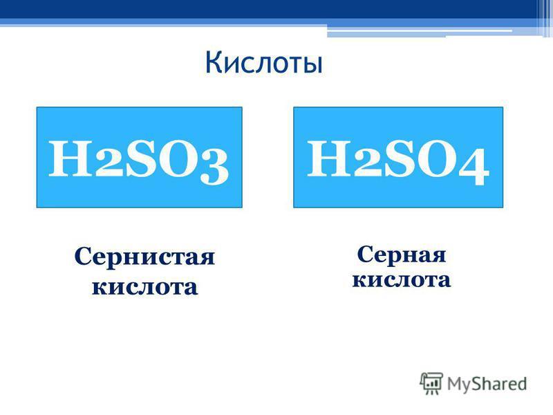 Кислоты Сернистая кислота Серная кислота H2SO3H2SO4