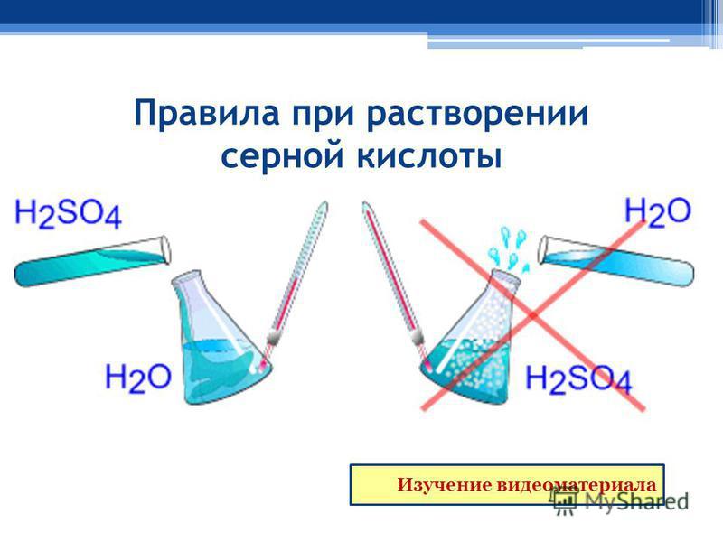 Правила при растворении серной кислоты Изучение видеоматериала