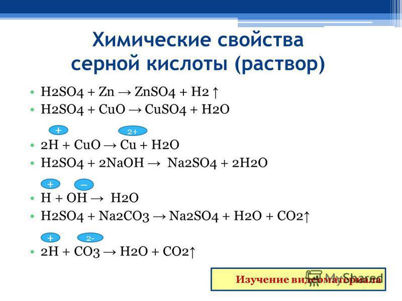 Химические свойства серной кислоты (раствор) H2SO4 + Zn ZnSO4 + H2 H2SO4 + CuO CuSO4 + H2O 2H + CuO Cu + H2O H2SO4 + 2NaOH Na2SO4 + 2H2O H + OH H2O H2SO4 + Na2CO3 Na2SO4 + H2O + CO2 2H + CO3 H2O + CO2 + 2+ + – + 2-
