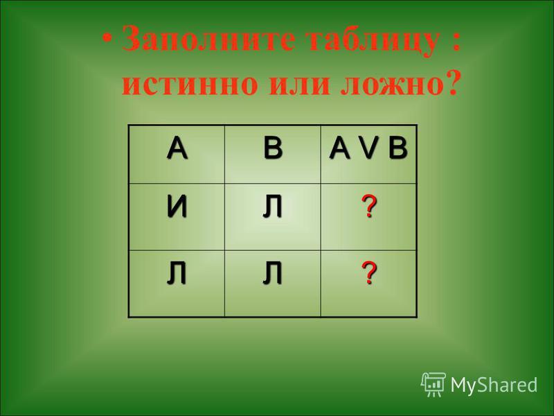 АВ А V В ИЛ? ЛЛ? Заполните таблицу : истинно или ложно?