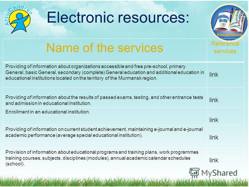 Electronic resources: Кандалакша Name of the services Reference services Providing of information about organizations accessible and free pre-school, primary General, basic General, secondary (complete) General education and additional education in e