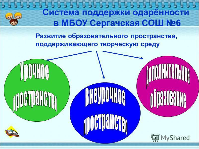 Развитие образовательного пространства, поддерживающего творческую среду Система поддержки одарённости в МБОУ Сергачская СОШ 6