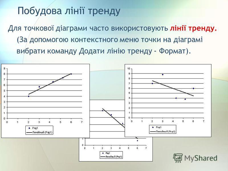 Побудова лінії тренду Для точкової діаграми часто використовують лінії тренду. (За допомогою контекстного меню точки на діаграмі вибрати команду Додати лінію тренду - Формат).