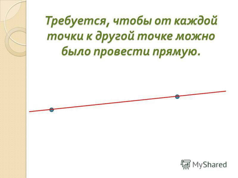 Требуется, чтобы от каждой точки к другой точке можно было провести прямую.