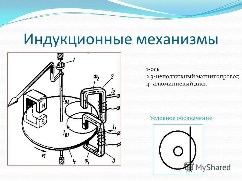 Электродинамический измерительный механизм Достоинства Недостатки Высокая точность Применение в цепях постоянного и переменного тока Большая потребляемая мощность Низкая чувствительность Влияние внешних магнитных полей Ограниченный диапазон частот на