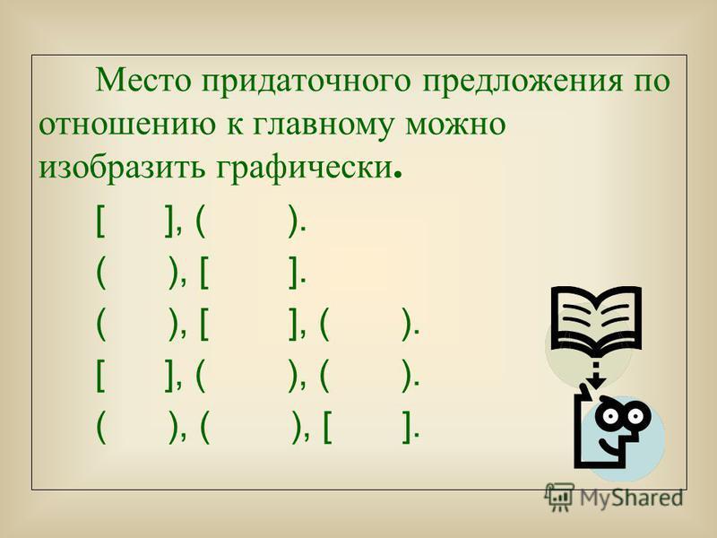 Место придаточного предложения по отношению к главному можно изобразить графически. [ ], ( ). ( ), [ ]. ( ), [ ], ( ). [ ], ( ), ( ). ( ), ( ), [ ].