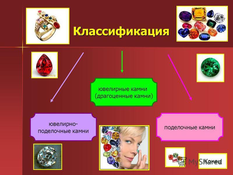 Классификация ювелирно- поделочные камни ювелирные камни (драгоценные камни) поделочные камни Конец