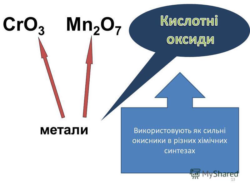 13 СrO 3 Mn 2 O 7 метали Використовують як сильні окисники в різних хімічних синтезах