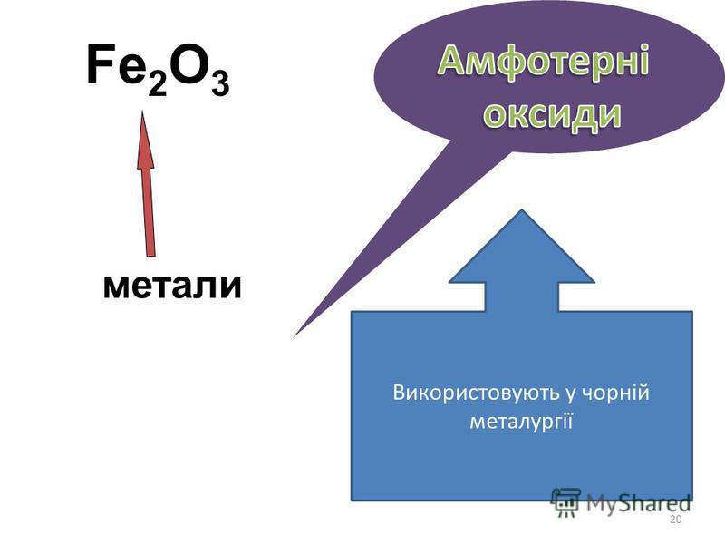 20 Fe 2 O 3 метали Використовують у чорній металургії