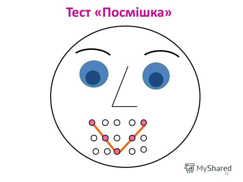 28 Тест «Посмішка»