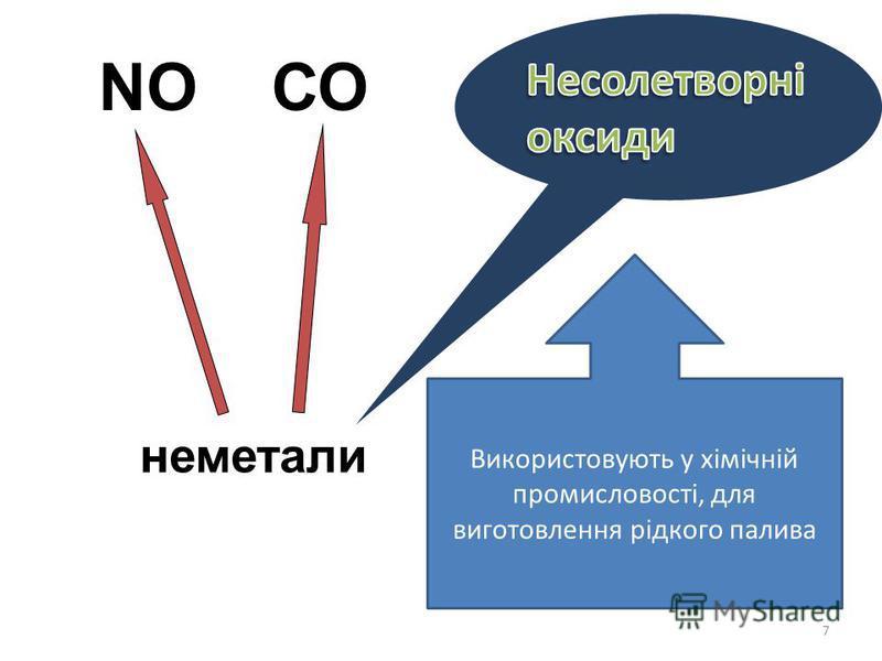 7 NО СО неметали Використовують у хімічній промисловості, для виготовлення рідкого палива