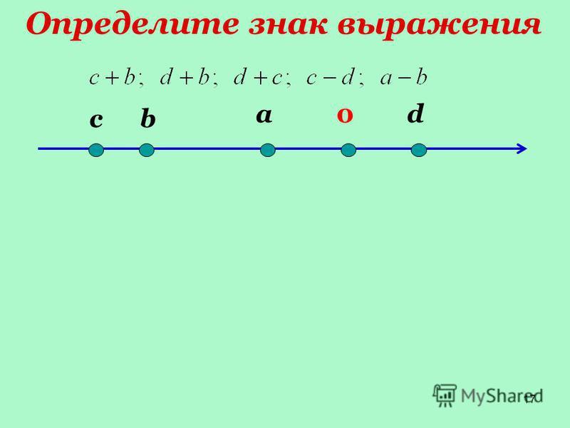 17 сb a0d Определите знак выражения