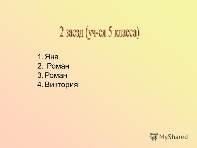 1. Анна 2. Денис 3. Елена 4. Екатерина 5.Виктория