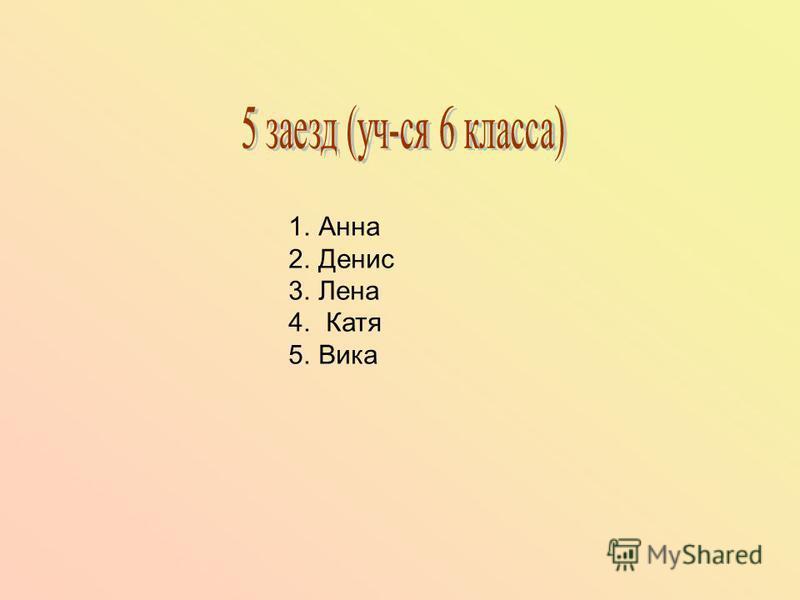 1. Наталья 2. Елена 3. Мария 4. Павел 5.Юлия
