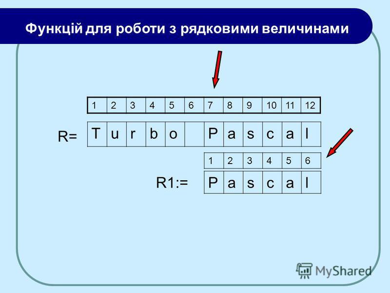 R= TurboPascal 123456789101112 123456 PascalR1:= Функцій для роботи з рядковими величинами