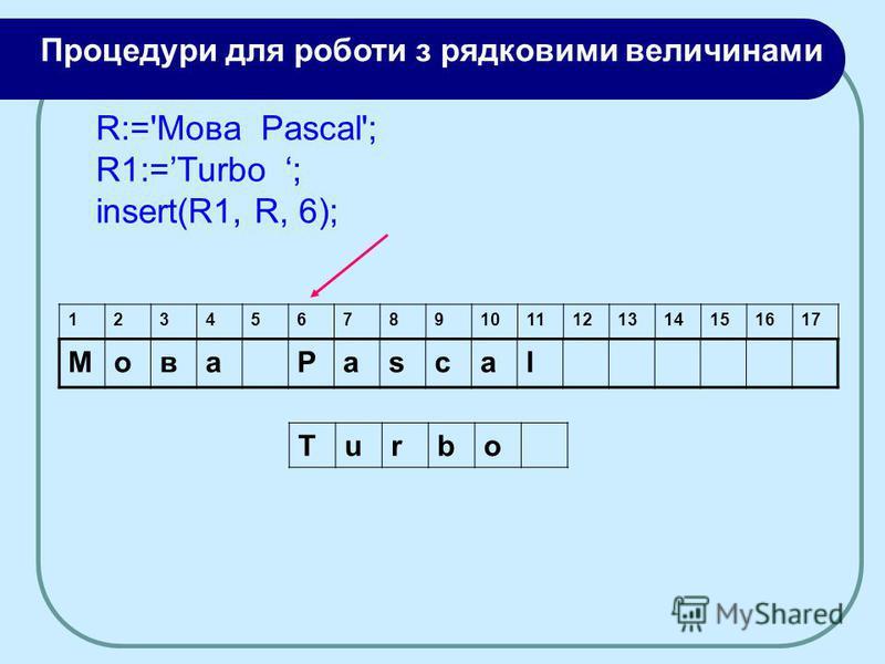 R:='Moва Pascal'; R1:=Turbo ; insert(R1, R, 6); МоваPascal 1234567891011121314151617 Turbo Процедури для роботи з рядковими величинами