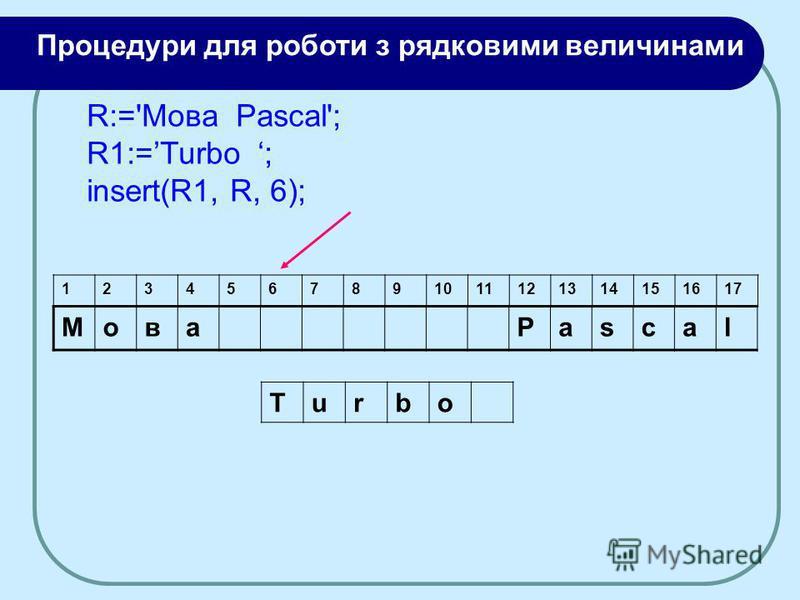 МоваPascal 1234567891011121314151617 Turbo R:='Moва Pascal'; R1:=Turbo ; insert(R1, R, 6); Процедури для роботи з рядковими величинами