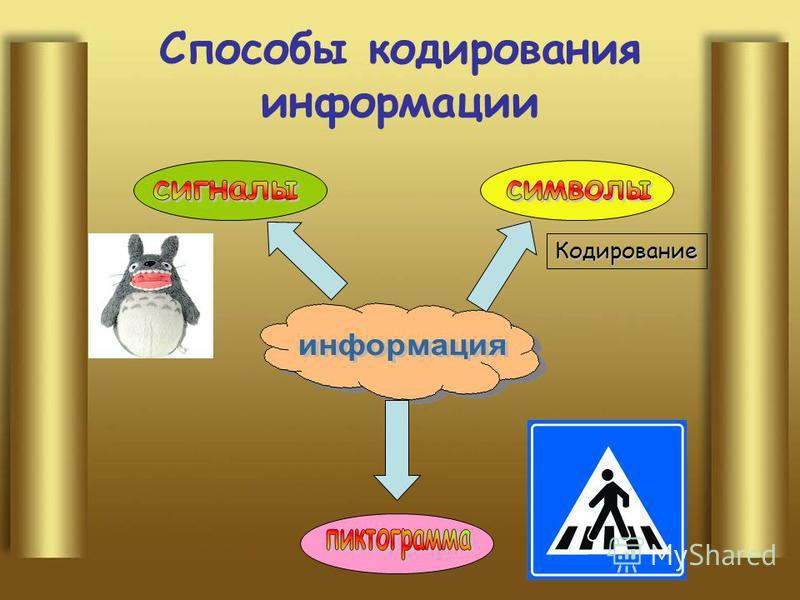 Способы кодирования информации Кодирование