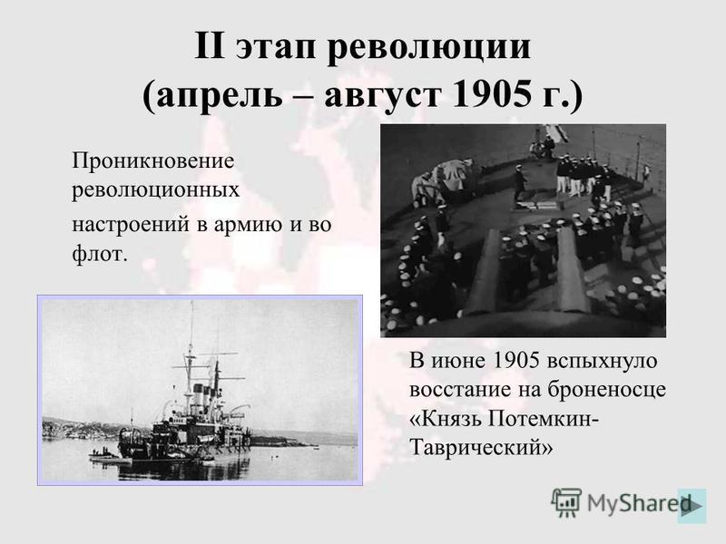 II этап революции (апрель – август 1905 г.) Проникновение революционных настроений в армию и во флот. В июне 1905 вспыхнуло восстание на броненосце «Князь Потемкин- Таврический»