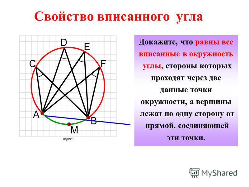 Свойство вписанного угла Докажите, что равны все вписанные в окружность углы, стороны которых проходят через две данные точки окружности, а вершины лежат по одну сторону от прямой, соединяющей эти точки.