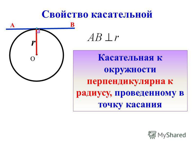 Свойство касательной О r Касательная к окружности перпендикулярна к радиусу, проведенному в точку касания А В