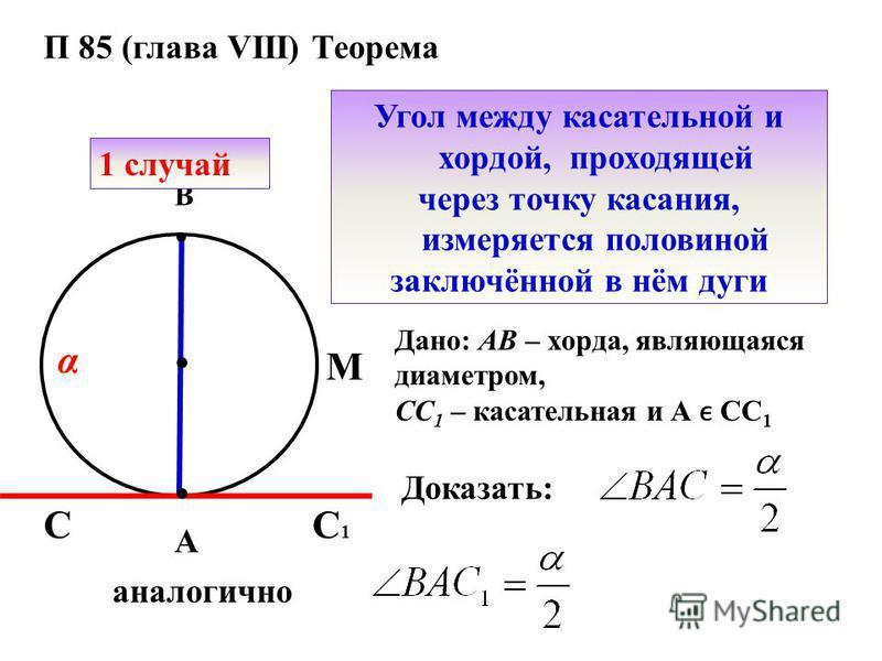 А В СС1С1 М Угол между касательной и хордой, проходящей через точку касания, измеряется половиной заключённой в нём дуги П 85 (глава VIII) Теорема Дано: АВ – хорда, являющаяся диаметром, СС 1 – касательная и А СС 1 Доказать: аналогично α 1 случай