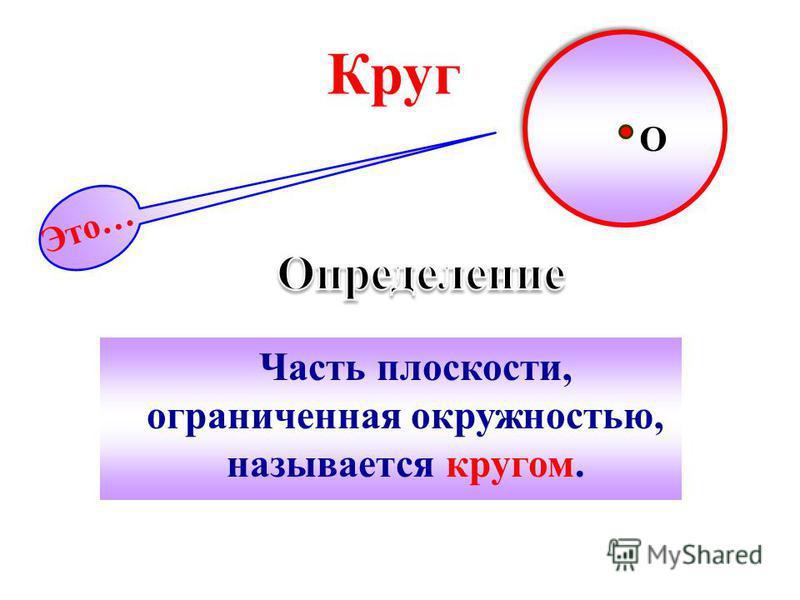 Часть плоскости, ограниченная окружностью, называется кругом. Это… Круг O