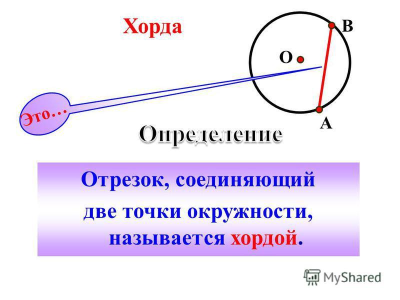 Отрезок, соединяющий две точки окружности, называется хордой. Это… Хорда A B O