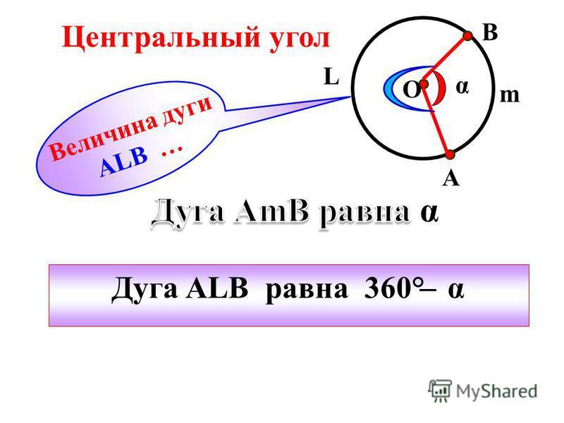Величина дуги ALB … Центральный угол A B O α m L Дуга ALB равна 360° ̶ α