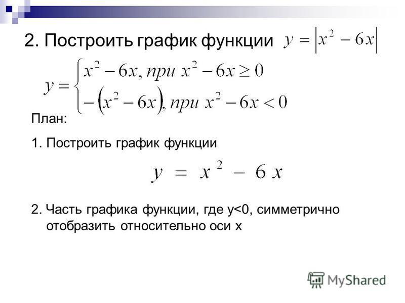 2. Построить график функции План: 1. Построить график функции 2. Часть графика функции, где у<0, симметрично отобразить относительно оси х