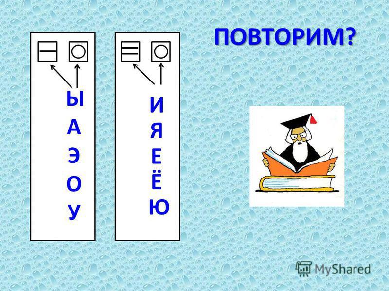 ОПРЕДЕЛИ ЗВУКИ М О Р Н У Л Э А