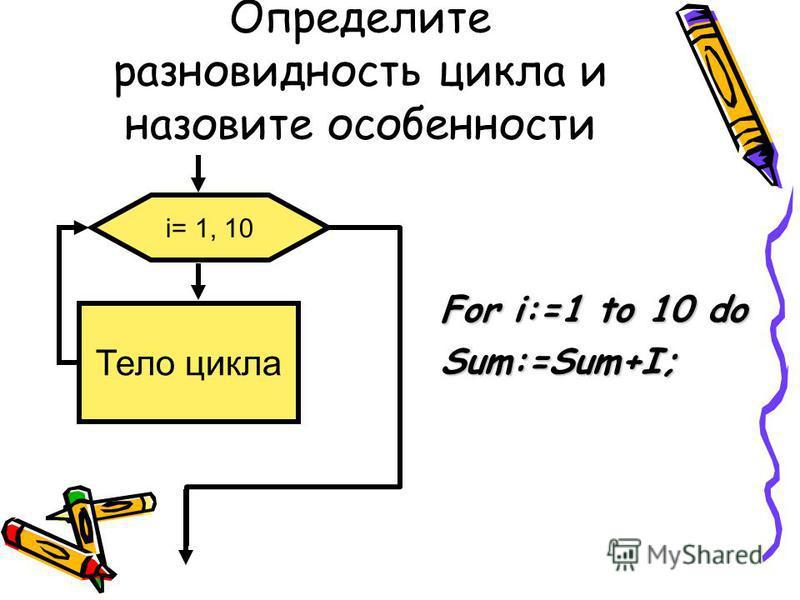 Определите разновидность цикла и назовите особенности For i:=1 to 10 do Sum:=Sum+I; i= 1, 10 Тело цикла