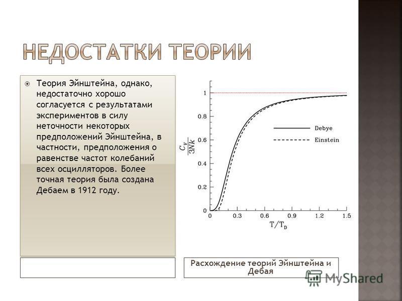 Расхождение теорий Эйнштейна и Дебая Теория Эйнштейна, однако, недостаточно хорошо согласуется с результатами экспериментов в силу неточности некоторых предположений Эйнштейна, в частности, предположения о равенстве частот колебаний всех осцилляторов