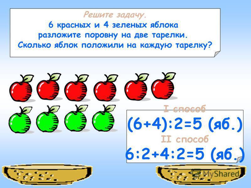 Решите задачу. 6 красных и 4 зеленых яблока разложите поровну на две тарелки. Сколько яблок положили на каждую тарелку? I способ (6+4):2=5 (яб.) II способ 6:2+4:2=5 (яб.)