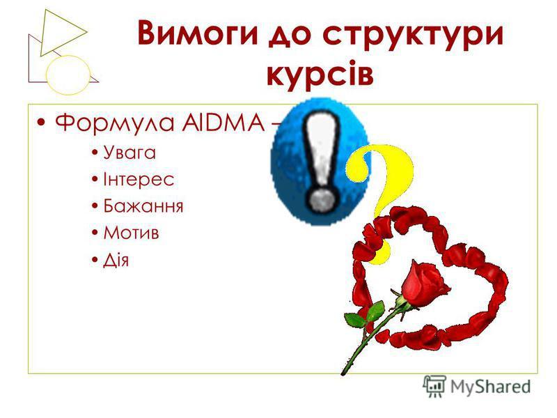 Вимоги до структури курсів Формула AIDMA – Увага Інтерес Бажання Мотив Дія