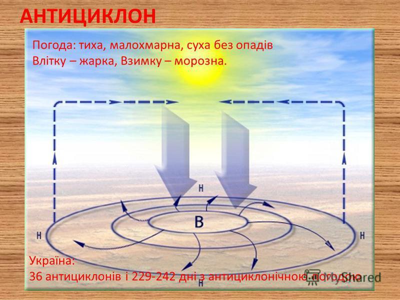 Погода в феодосии с 10 июля