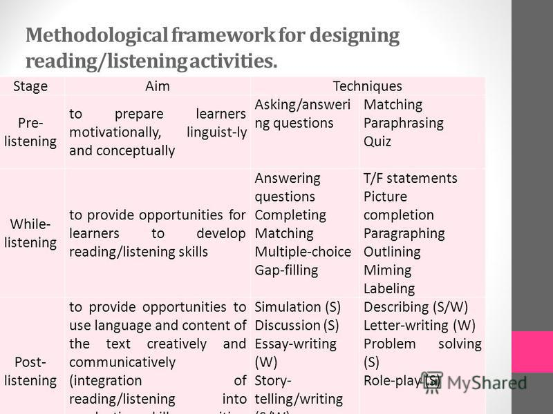 Methodological framework for designing reading/listening activities. StageAim Techniques Pre- listening to prepare learners motivationally, linguist-ly and conceptually Asking/answeri ng questions Matching Paraphrasing Quiz While- listening to provid