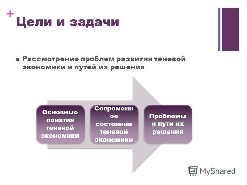 + Цели и задачи Рассмотрение проблем развития теневой экономики и путей их решения Основные понятия теневой экономики Современн ое состояние теневой экономики Проблемы и пути их решения