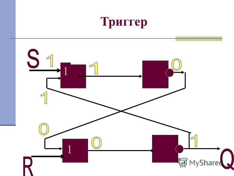 Триггер 1 1