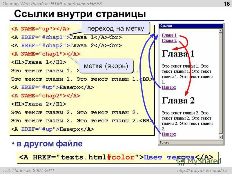 Основы Web-дизайна: HTML и редактор HEFS К. Поляков, 2007-2011 http://kpolyakov.narod.ru 16 Ссылки внутри страницы Глава 1 Глава 2 Глава 1 Это текст главы 1. Это текст главы 1. Это текст главы 1. Наверх Глава 2 Это текст главы 2. Это текст главы 2. Э